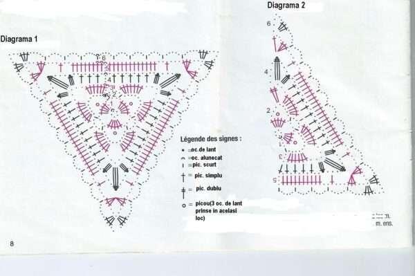 Veste crosetate modele scheme si diagrame