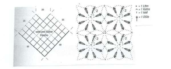 Poncho crosetata modele, scheme , diagrame